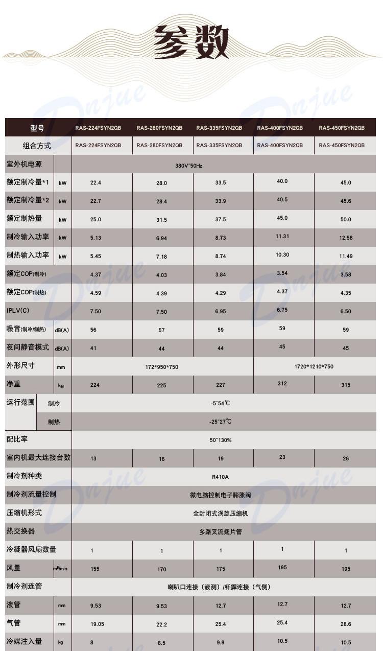 日立中央空調VAM別墅Ⅱ系列參數