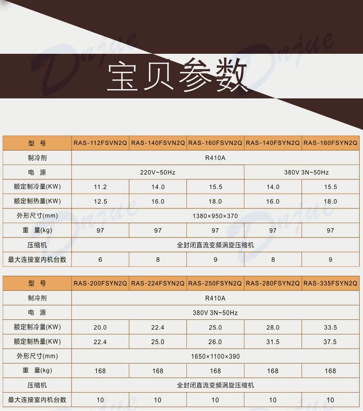 日立中央空調VAM mini系列參數