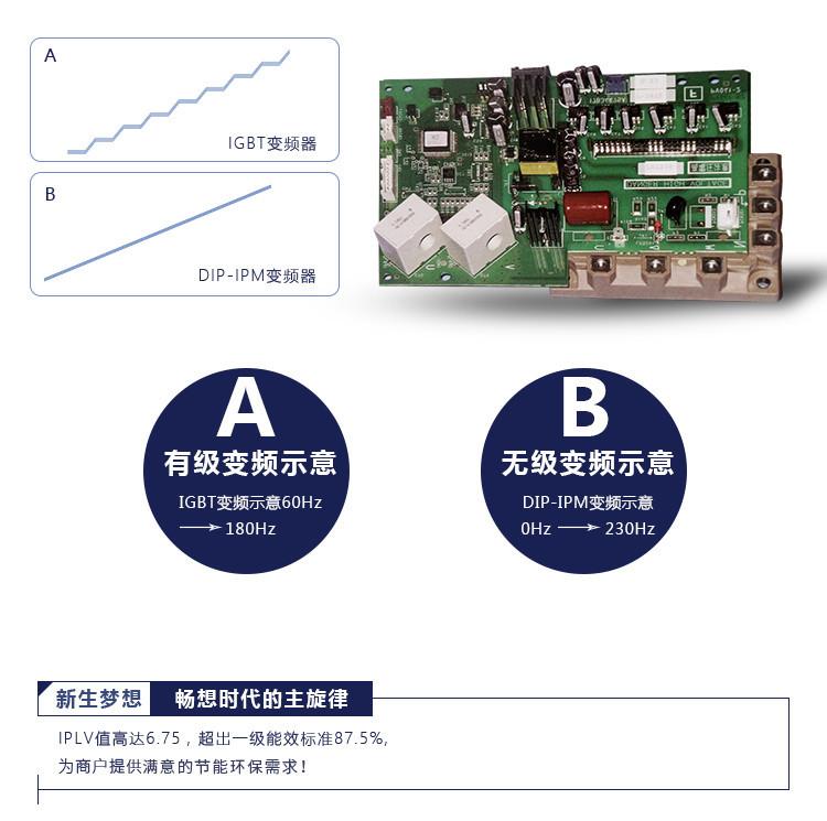 日立CAMⅡ变频多联机系列产品介绍