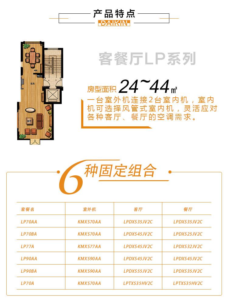 大金家用中央空调LP系列产品介绍