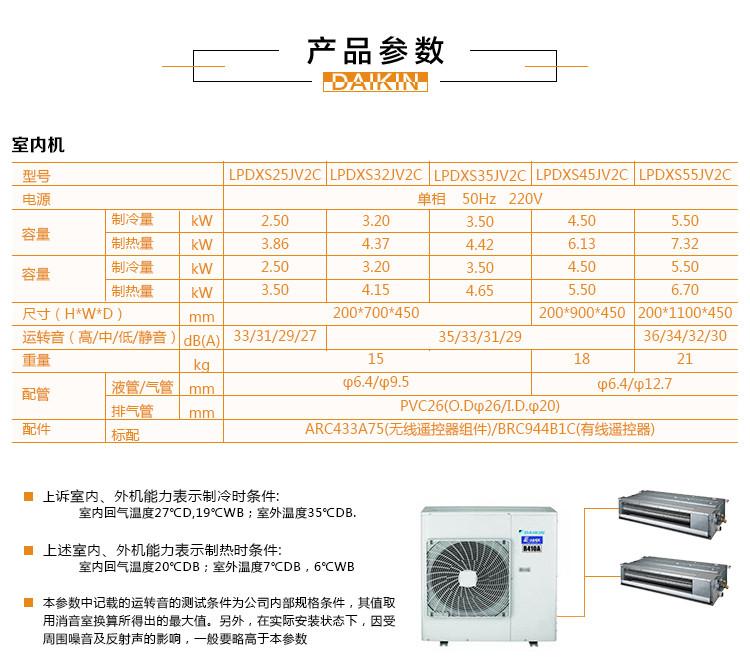 大金家用中央空調LP系列產品介紹