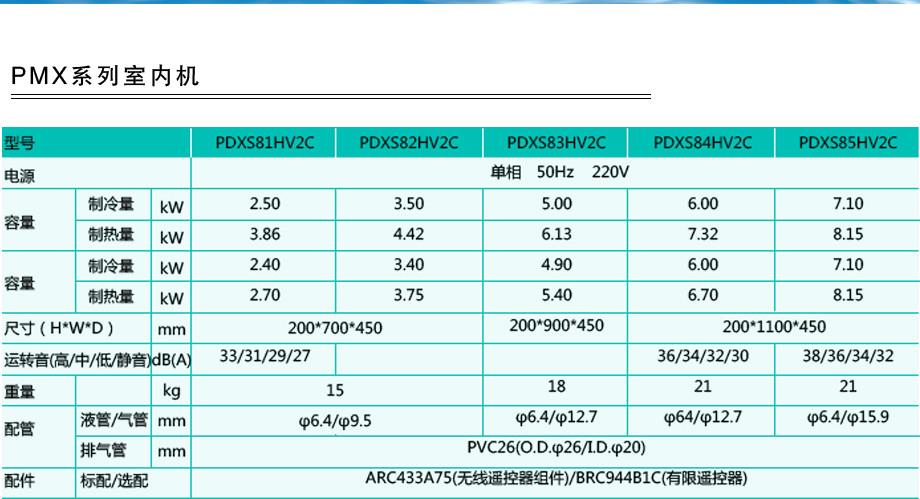 大金家用中央空調PMX系列產品介紹