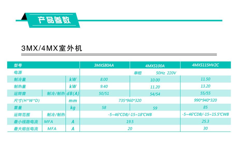 大金家用中央空调3MX/4MX系列产品介绍