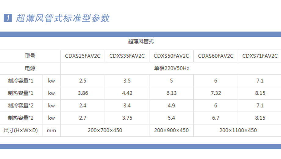 大金家用中央空調3MX/4MX系列產品介紹