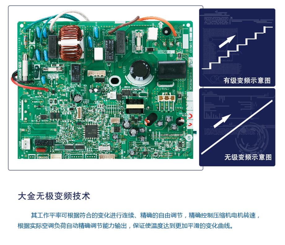 大金家用中央空调VRV-P系列产品介绍